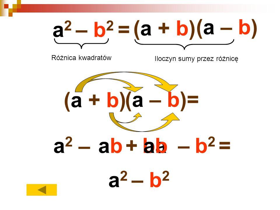 (a + b) (a – b)= a2a2 – abab+baba–b2b2 =abab a 2 – b 2 a 2 – b 2 = (a + b) (a – b) Różnica kwadratów Iloczyn sumy przez różnicę