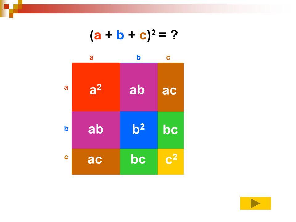 a a b b c c (a + b + c) 2 = ? a2a2 b2b2 c2c2 ab ac bc