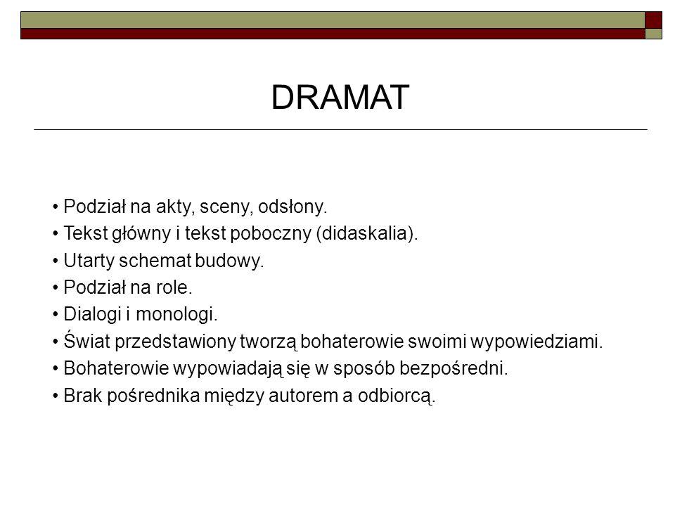 Podział na akty, sceny, odsłony. Tekst główny i tekst poboczny (didaskalia). Utarty schemat budowy. Podział na role. Dialogi i monologi. Świat przedst