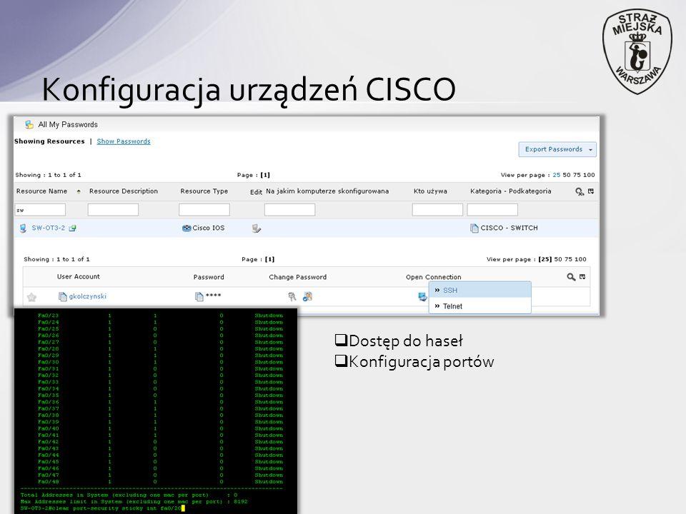 Konfiguracja urządzeń CISCO  Dostęp do haseł  Konfiguracja portów