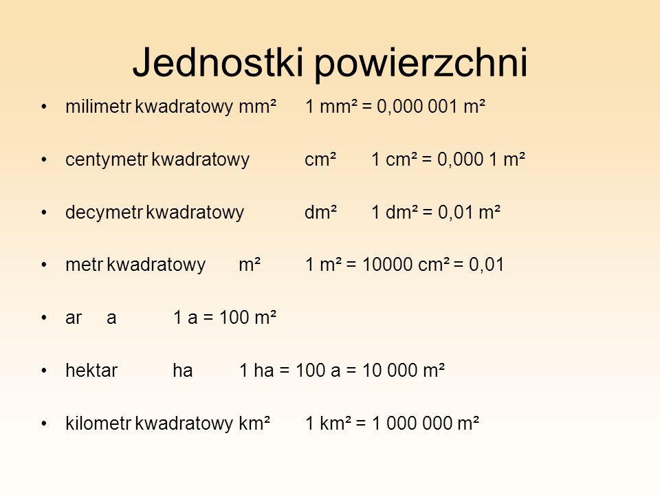 Jednostki powierzchni milimetr kwadratowymm²1 mm² = 0,000 001 m² centymetr kwadratowycm²1 cm² = 0,000 1 m² decymetr kwadratowydm²1 dm² = 0,01 m² metr