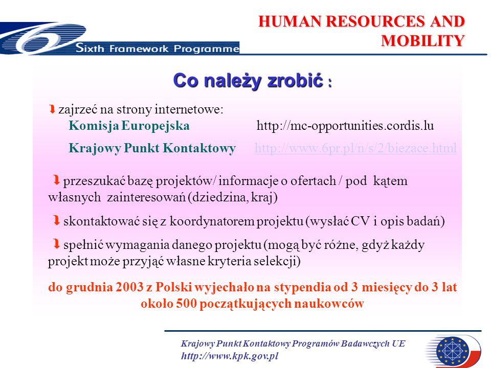 Krajowy Punkt Kontaktowy Programów Badawczych UE http://www.kpk.gov.pl HUMAN RESOURCES AND MOBILITY Co należy zrobić :  zajrzeć na strony internetowe