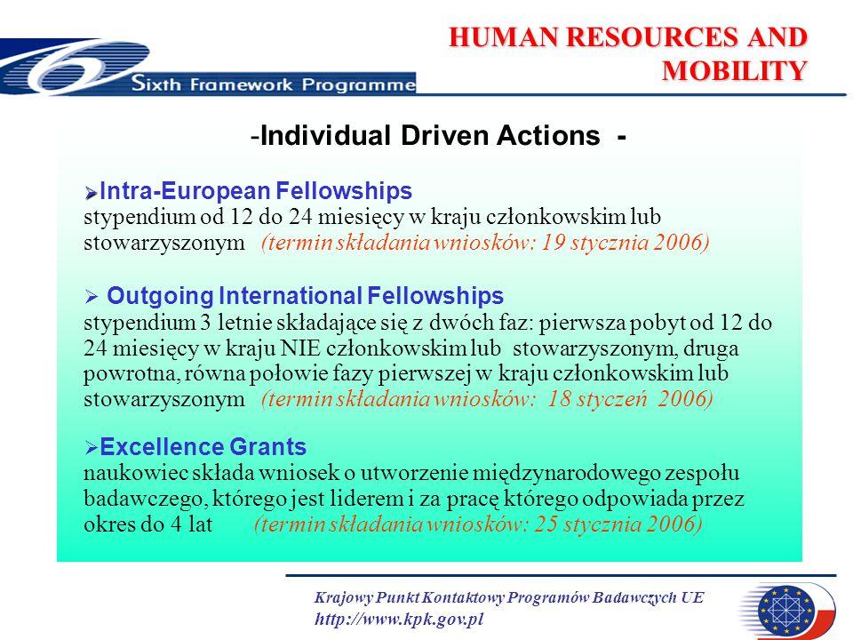 Krajowy Punkt Kontaktowy Programów Badawczych UE http://www.kpk.gov.pl HUMAN RESOURCES AND MOBILITY -Individual Driven Actions -   Intra-European Fe
