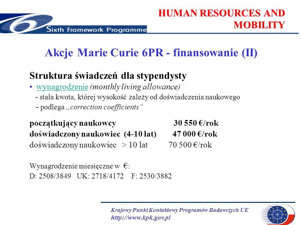 Krajowy Punkt Kontaktowy Programów Badawczych UE http://www.kpk.gov.pl HUMAN RESOURCES AND MOBILITY Akcje Marie Curie 6PR - finansowanie (II) Struktur