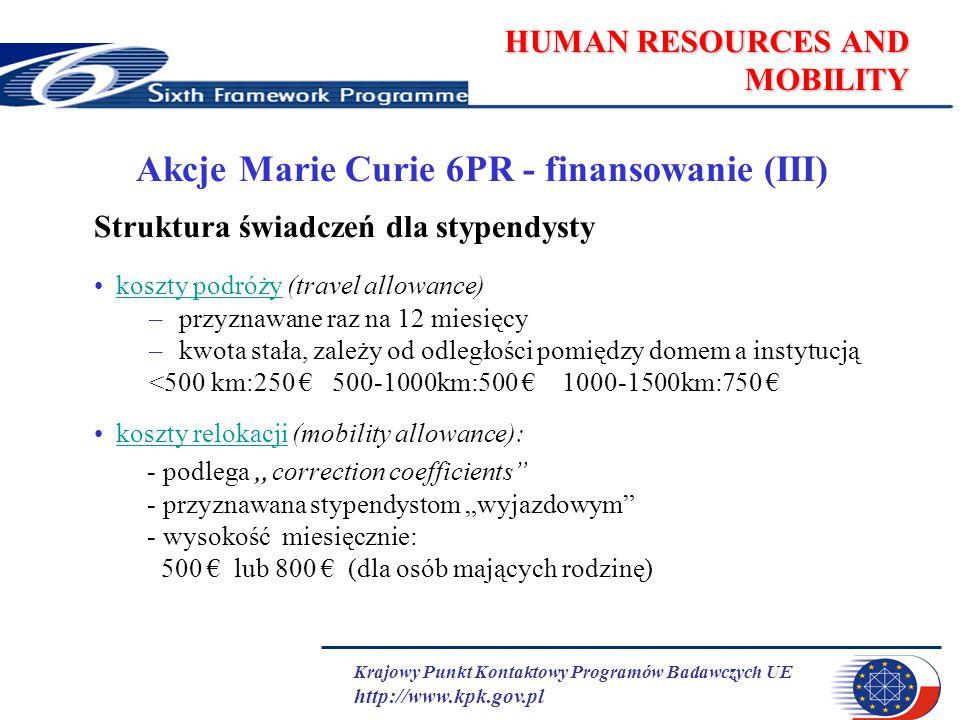 Krajowy Punkt Kontaktowy Programów Badawczych UE http://www.kpk.gov.pl HUMAN RESOURCES AND MOBILITY Akcje Marie Curie 6PR - finansowanie (III) Struktu