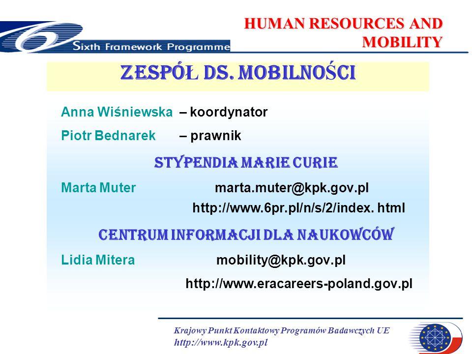 Krajowy Punkt Kontaktowy Programów Badawczych UE http://www.kpk.gov.pl HUMAN RESOURCES AND MOBILITY Anna Wiśniewska – koordynator Piotr Bednarek – pra