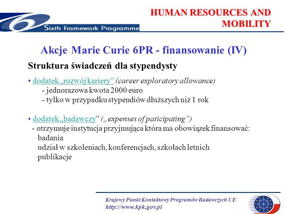 Krajowy Punkt Kontaktowy Programów Badawczych UE http://www.kpk.gov.pl HUMAN RESOURCES AND MOBILITY Akcje Marie Curie 6PR - finansowanie (IV) Struktur