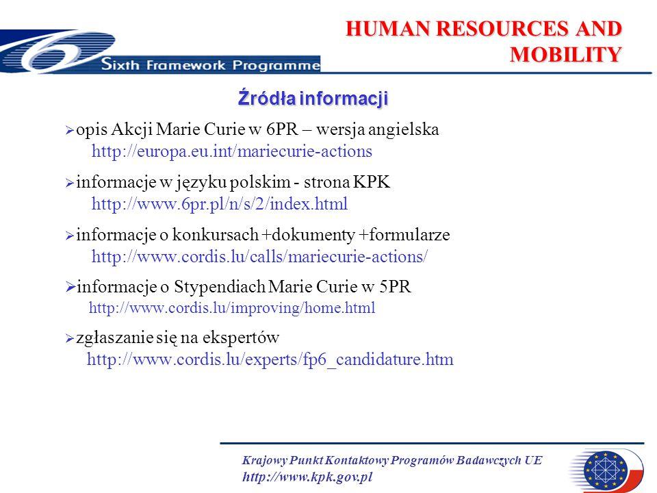 Krajowy Punkt Kontaktowy Programów Badawczych UE http://www.kpk.gov.pl HUMAN RESOURCES AND MOBILITY Źródła informacji  opis Akcji Marie Curie w 6PR –
