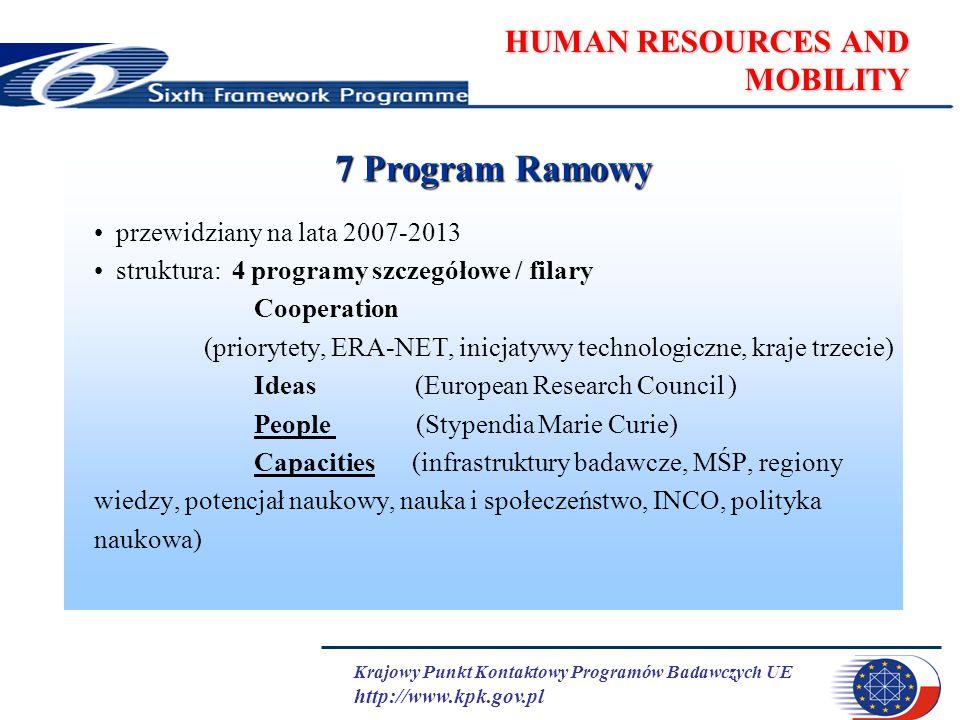 Krajowy Punkt Kontaktowy Programów Badawczych UE http://www.kpk.gov.pl HUMAN RESOURCES AND MOBILITY 7 Program Ramowy przewidziany na lata 2007-2013 st