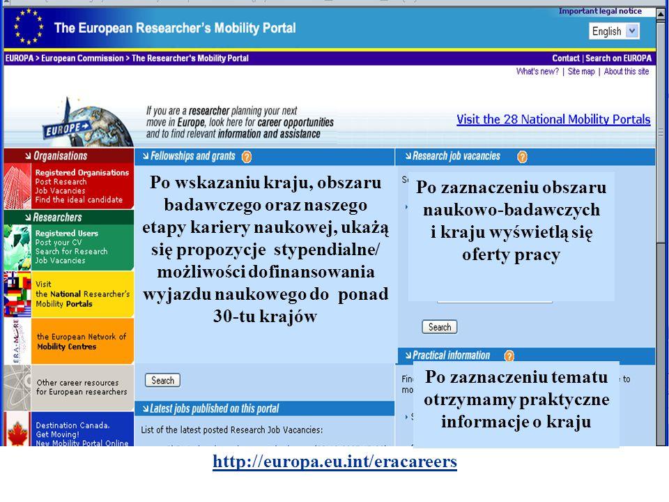 Krajowy Punkt Kontaktowy Programów Badawczych UE http://www.kpk.gov.pl http://europa.eu.int/eracareers Po wskazaniu kraju, obszaru badawczego oraz nas