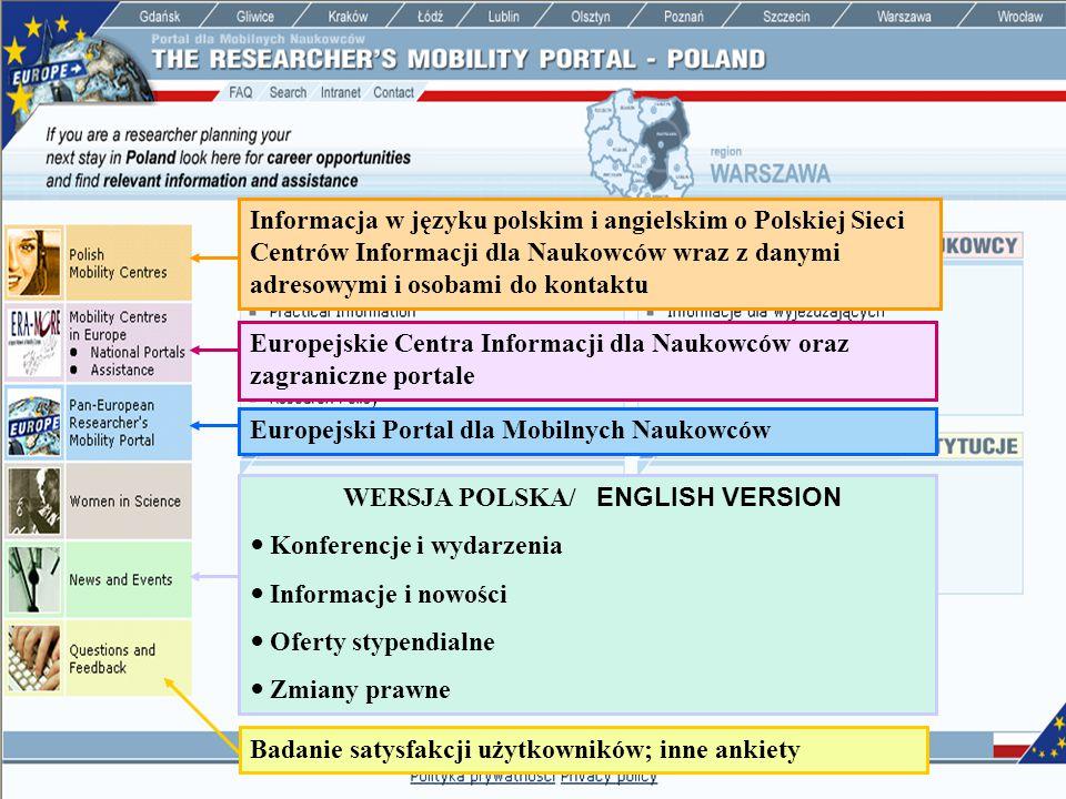 Krajowy Punkt Kontaktowy Programów Badawczych UE http://www.kpk.gov.pl Informacja w języku polskim i angielskim o Polskiej Sieci Centrów Informacji dl