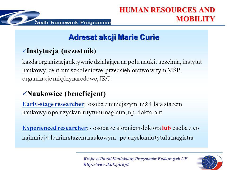 Krajowy Punkt Kontaktowy Programów Badawczych UE http://www.kpk.gov.pl HUMAN RESOURCES AND MOBILITY Adresat akcji Marie Curie Instytucja (uczestnik) k