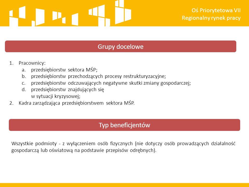Grupy docelowe 1.Pracownicy: a.przedsiębiorstw sektora MŚP; b.przedsiębiorstw przechodzących procesy restrukturyzacyjne; c.przedsiębiorstw odczuwających negatywne skutki zmiany gospodarczej; d.przedsiębiorstw znajdujących się w sytuacji kryzysowej; 2.Kadra zarządzająca przedsiębiorstwem sektora MŚP.