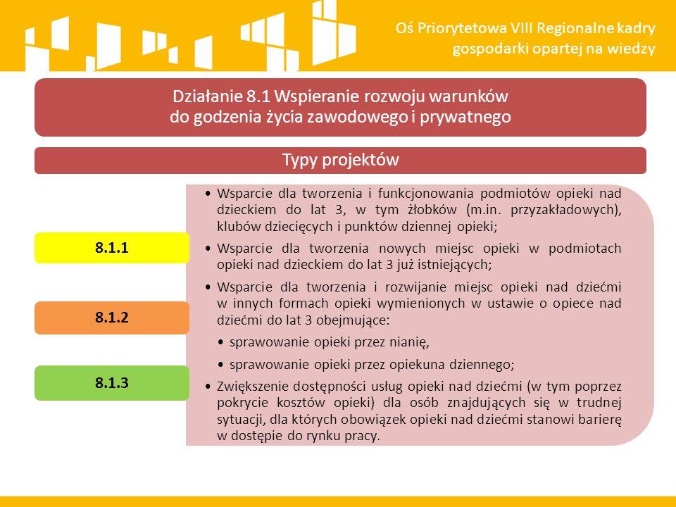 Typy projektów Wsparcie dla tworzenia i funkcjonowania podmiotów opieki nad dzieckiem do lat 3, w tym żłobków (m.in. przyzakładowych), klubów dziecięc