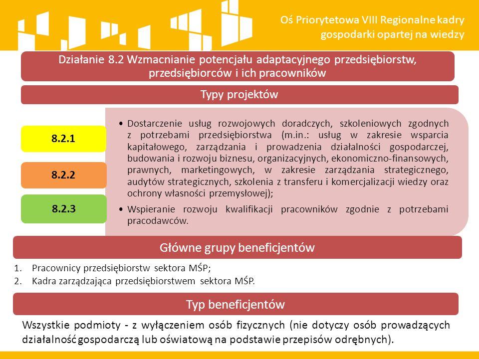 Typy projektów Dostarczenie usług rozwojowych doradczych, szkoleniowych zgodnych z potrzebami przedsiębiorstwa (m.in.: usług w zakresie wsparcia kapit