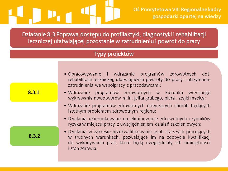 Typy projektów Opracowywanie i wdrażanie programów zdrowotnych dot. rehabilitacji leczniczej, ułatwiających powroty do pracy i utrzymanie zatrudnienia