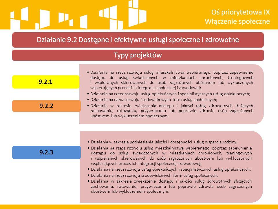 Typy projektów Działania na rzecz rozwoju usług mieszkalnictwa wspieranego, poprzez zapewnienie dostępu do usług świadczonych w mieszkaniach chroniony
