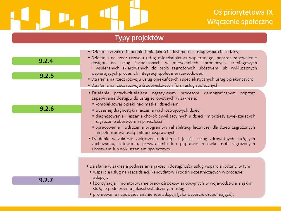 Typy projektów Działania w zakresie podniesienia jakości i dostępności usług wsparcia rodziny; Działania na rzecz rozwoju usług mieszkalnictwa wspiera