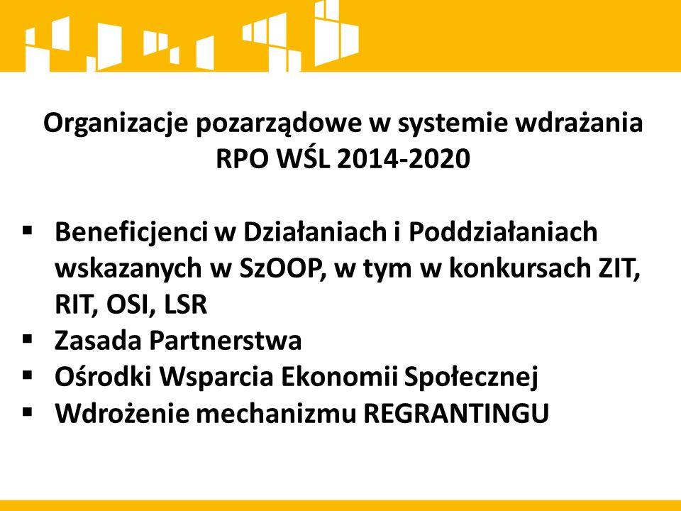 Organizacje pozarządowe w systemie wdrażania RPO WŚL 2014-2020  Beneficjenci w Działaniach i Poddziałaniach wskazanych w SzOOP, w tym w konkursach ZIT, RIT, OSI, LSR  Zasada Partnerstwa  Ośrodki Wsparcia Ekonomii Społecznej  Wdrożenie mechanizmu REGRANTINGU