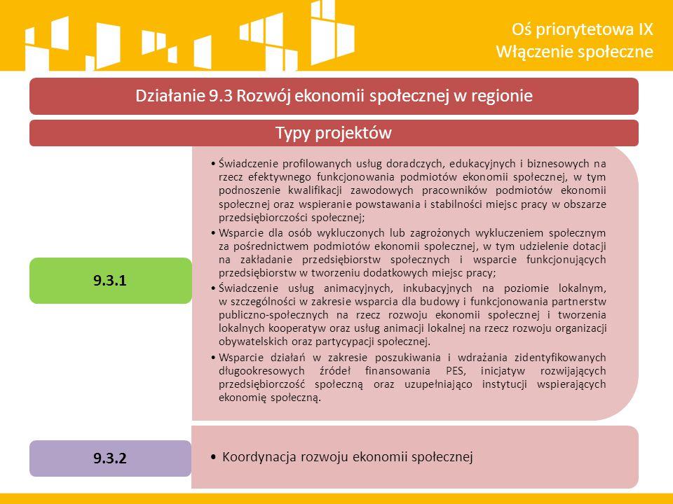 Świadczenie profilowanych usług doradczych, edukacyjnych i biznesowych na rzecz efektywnego funkcjonowania podmiotów ekonomii społecznej, w tym podnos