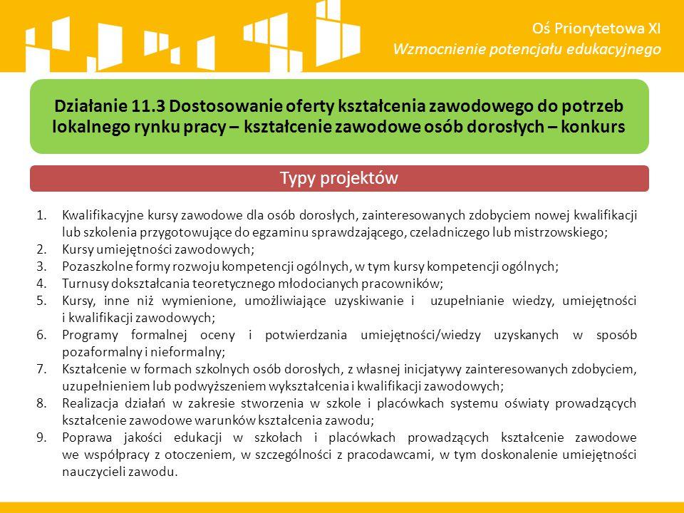 Działanie 11.3 Dostosowanie oferty kształcenia zawodowego do potrzeb lokalnego rynku pracy – kształcenie zawodowe osób dorosłych – konkurs 1.Kwalifikacyjne kursy zawodowe dla osób dorosłych, zainteresowanych zdobyciem nowej kwalifikacji lub szkolenia przygotowujące do egzaminu sprawdzającego, czeladniczego lub mistrzowskiego; 2.Kursy umiejętności zawodowych; 3.Pozaszkolne formy rozwoju kompetencji ogólnych, w tym kursy kompetencji ogólnych; 4.Turnusy dokształcania teoretycznego młodocianych pracowników; 5.Kursy, inne niż wymienione, umożliwiające uzyskiwanie i uzupełnianie wiedzy, umiejętności i kwalifikacji zawodowych; 6.Programy formalnej oceny i potwierdzania umiejętności/wiedzy uzyskanych w sposób pozaformalny i nieformalny; 7.Kształcenie w formach szkolnych osób dorosłych, z własnej inicjatywy zainteresowanych zdobyciem, uzupełnieniem lub podwyższeniem wykształcenia i kwalifikacji zawodowych; 8.Realizacja działań w zakresie stworzenia w szkole i placówkach systemu oświaty prowadzących kształcenie zawodowe warunków kształcenia zawodu; 9.Poprawa jakości edukacji w szkołach i placówkach prowadzących kształcenie zawodowe we współpracy z otoczeniem, w szczególności z pracodawcami, w tym doskonalenie umiejętności nauczycieli zawodu.