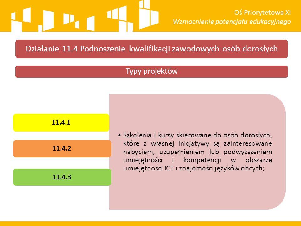 Typy projektów Oś Priorytetowa XI Wzmocnienie potencjału edukacyjnego Działanie 11.4 Podnoszenie kwalifikacji zawodowych osób dorosłych Szkolenia i ku