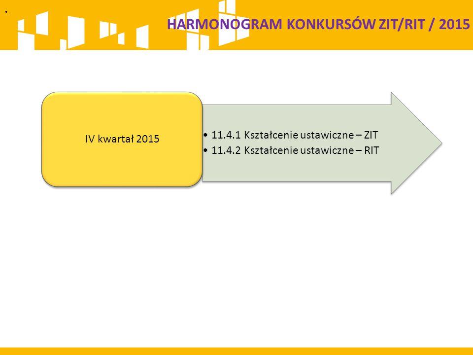 . 11.4.1 Kształcenie ustawiczne – ZIT 11.4.2 Kształcenie ustawiczne – RIT IV kwartał 2015 HARMONOGRAM KONKURSÓW ZIT/RIT / 2015