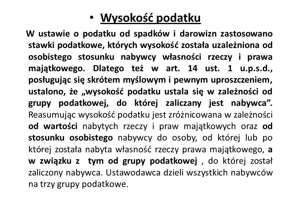 Przedmiot opodatkowania Nieruchomości ( zgodnie z art.
