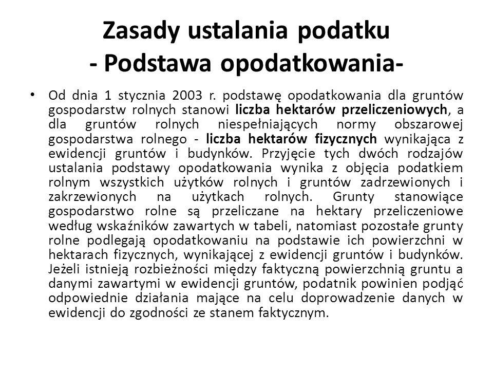 Zasady ustalania podatku - Podstawa opodatkowania- Od dnia 1 stycznia 2003 r.