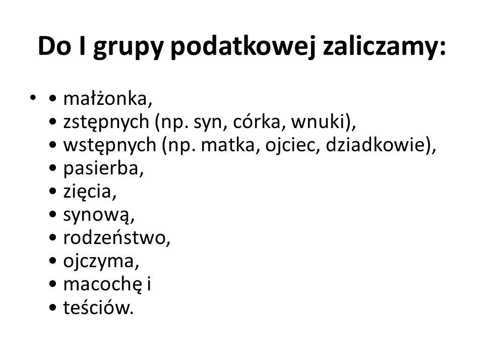 Przykład 2 Grupa podatkowa II – siostrzeniec nabywa czystą wartość spadku w wysokości 25 000 zł.