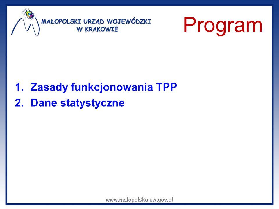 Lokalizacja TPP 9 TPP  W Małopolsce działa 9 TPP zlokalizowanych w: Bochni Brzesku Chrzanowie Gorlicach Limanowej Nowym Targu Olkuszu Oświęcimiu Wadowicach