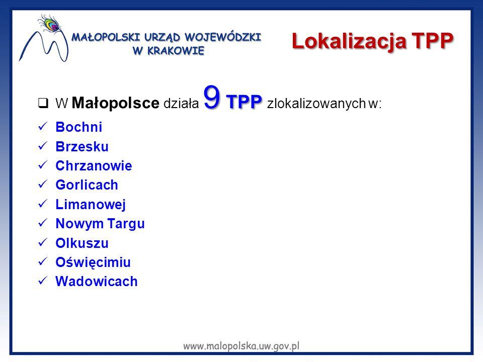Lokalizacja TPP 9 TPP  W Małopolsce działa 9 TPP zlokalizowanych w: Bochni Brzesku Chrzanowie Gorlicach Limanowej Nowym Targu Olkuszu Oświęcimiu Wado