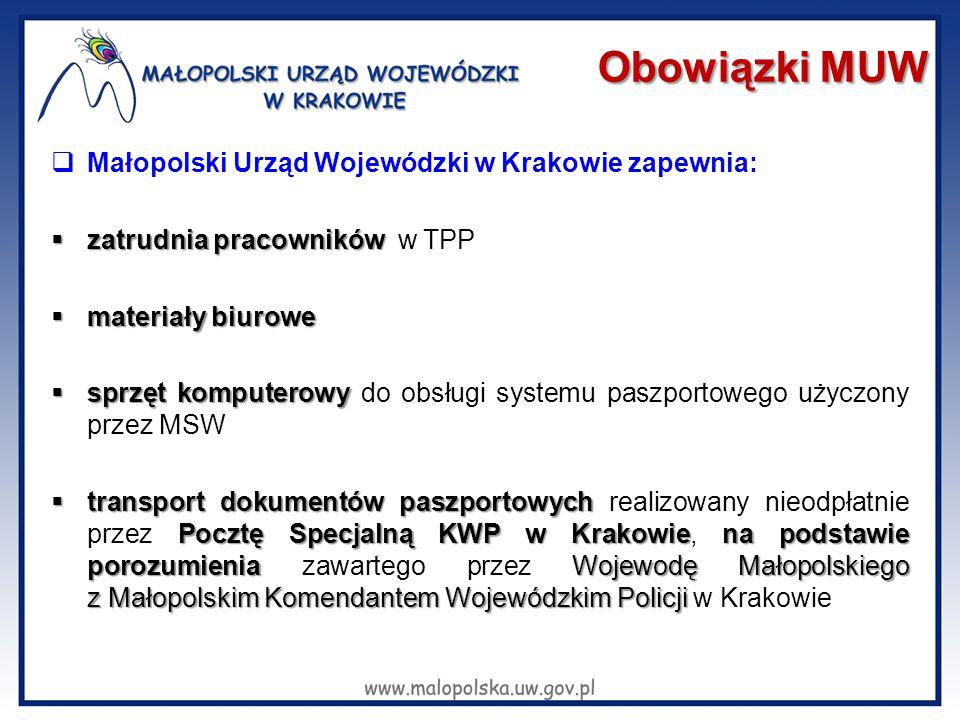 Obowiązki MUW  Małopolski Urząd Wojewódzki w Krakowie zapewnia:  zatrudnia pracowników  zatrudnia pracowników w TPP  materiały biurowe  sprzęt ko