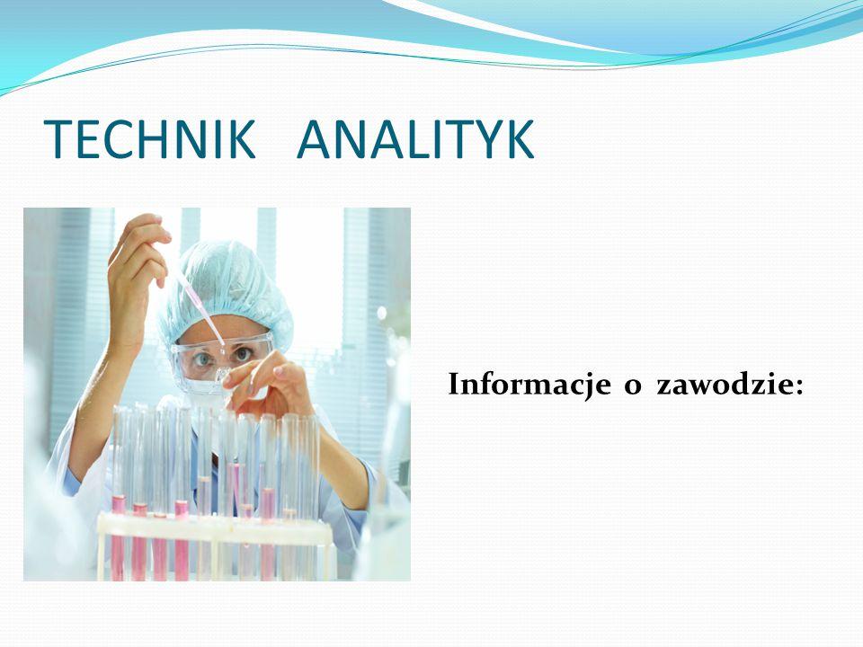 Co robi analityk.