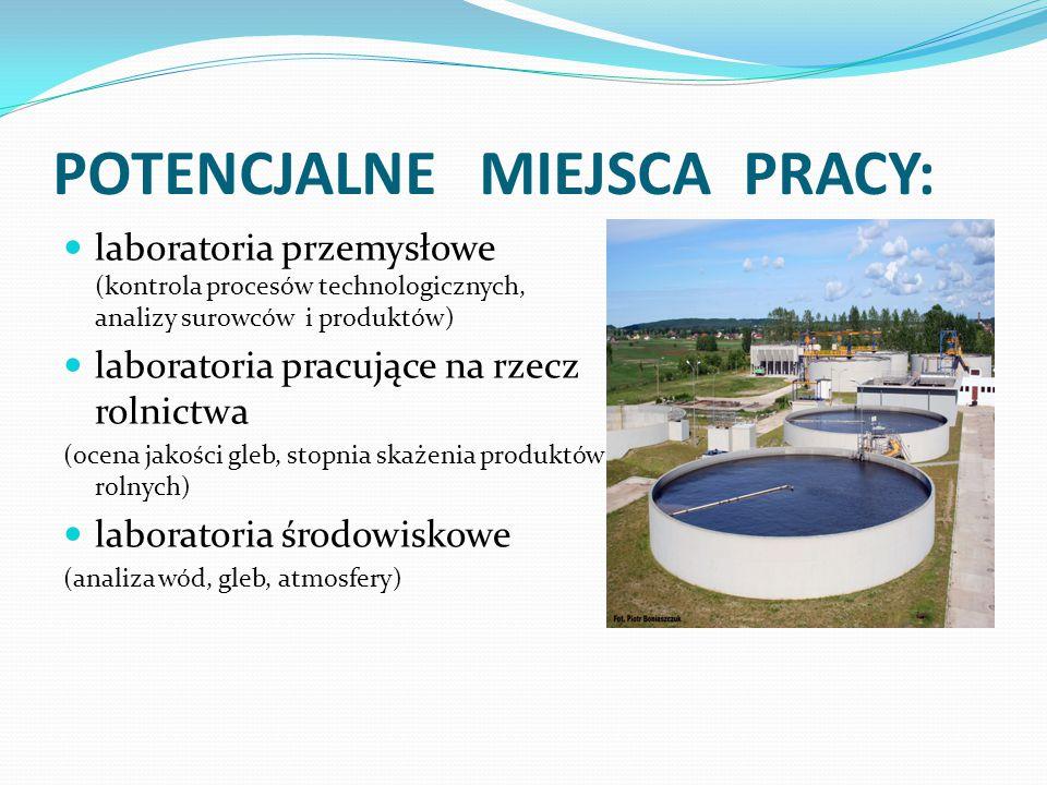 POTENCJALNE MIEJSCA PRACY: laboratoria pracujące dla potrzeb przemysłu spożywczego ( badania jakości produktów spożywczych) laboratoria kliniczne ( analizy ambulatoryjne, diagnostyczne) laboratoria naukowo-badawcze, kryminalistyczne, toksykologiczne, pracujące dla potrzeb archeologii, geologii, historii.