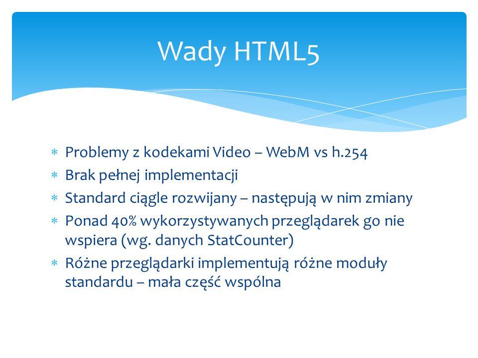  Problemy z kodekami Video – WebM vs h.254  Brak pełnej implementacji  Standard ciągle rozwijany – następują w nim zmiany  Ponad 40% wykorzystywanych przeglądarek go nie wspiera (wg.