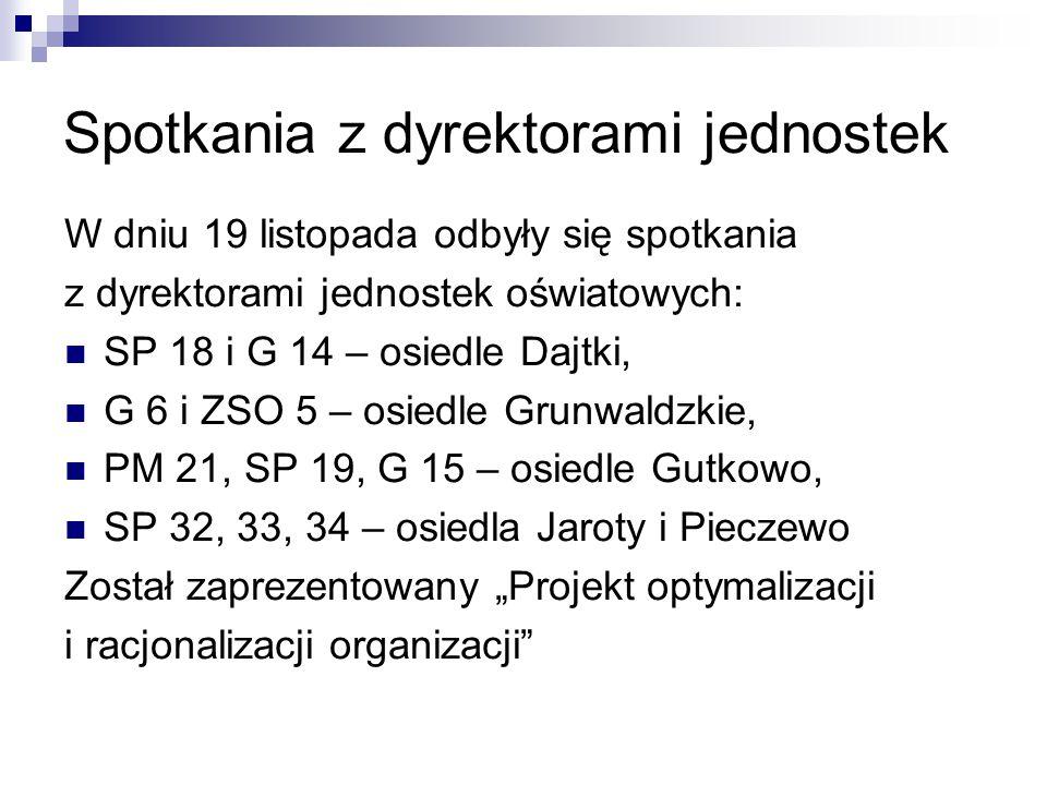 """Spotkania z dyrektorami jednostek W dniu 19 listopada odbyły się spotkania z dyrektorami jednostek oświatowych: SP 18 i G 14 – osiedle Dajtki, G 6 i ZSO 5 – osiedle Grunwaldzkie, PM 21, SP 19, G 15 – osiedle Gutkowo, SP 32, 33, 34 – osiedla Jaroty i Pieczewo Został zaprezentowany """"Projekt optymalizacji i racjonalizacji organizacji"""