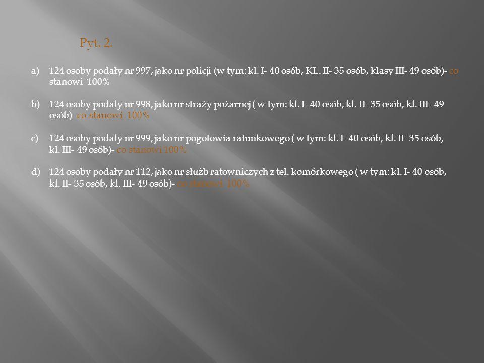 f) kl.I- 0%kl. II- 0%kl. III- 0% Pyt. 2 a)kl. I- 100%kl.
