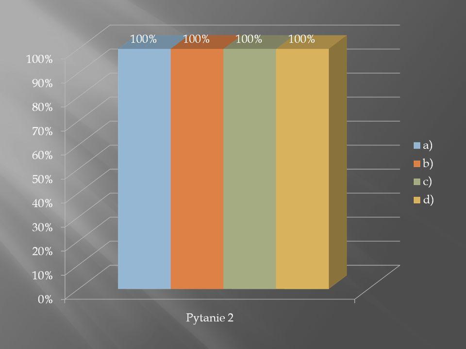 b) kl. I- 20%kl. II- 22,8%kl. III- 32,5% Udzielone odpowiedzi Nieudzielone odpowiedzi