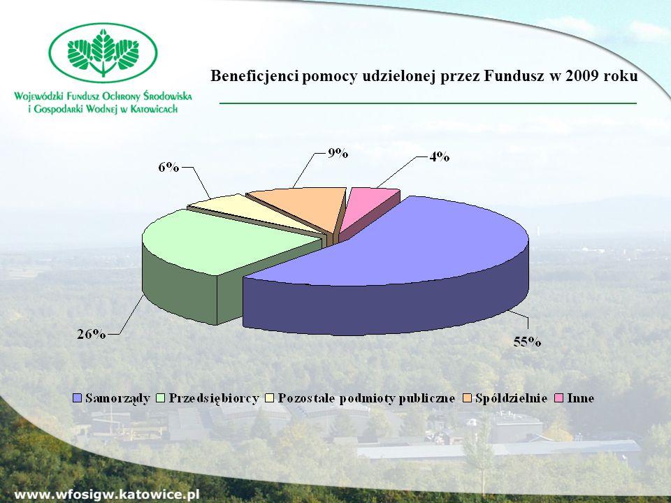 Beneficjenci pomocy udzielonej przez Fundusz w 2009 roku