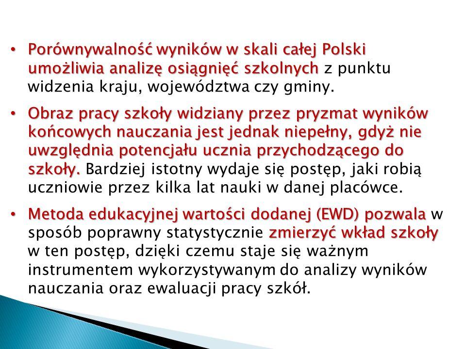 Porównywalność wyników w skali całej Polski umożliwia analizę osiągnięć szkolnych Porównywalność wyników w skali całej Polski umożliwia analizę osiągn