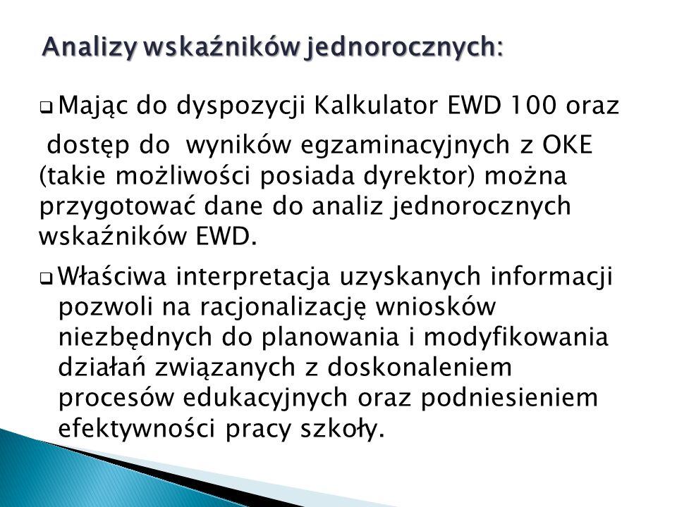  Mając do dyspozycji Kalkulator EWD 100 oraz dostęp do wyników egzaminacyjnych z OKE (takie możliwości posiada dyrektor) można przygotować dane do an