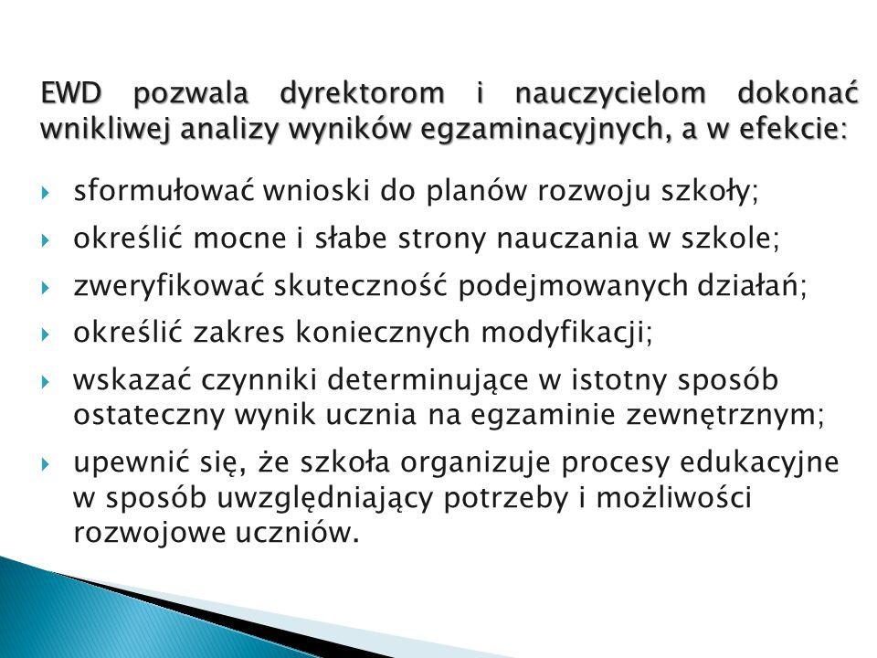  Strona Instytutu Badań Edukacyjnych – badania i publikacje zespołu projektowego EWD http://ewd.edu.pl http://ewd.edu.pl  EWD-I Trzyletnie wskaźniki EWD http://www.youtube.com/watch?v=oXJG5YjYo5c&list=PLBTJQXcbBFqbmJnkLZYuDMIMeXXCfr C-h&feature=share  EWD-II Jednoroczne wskaźniki EWD http://www.youtube.com/watch?v=yUuWNKTDKLo&feature=share&list=PLBTJQXcbBFqbmJnk LZYuDMIMeXXCfrC-h&index=1  EWD-III Refleksja nauczycielska http://www.youtube.com/watch?v=NKV14e_MUT0&list=PLBTJQXcbBFqbmJnkLZYuDMIMeXXC frC-h&feature=share&index=2  EWD-IV Gdzie szukać informacji.