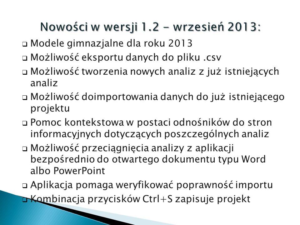  Modele gimnazjalne dla roku 2013  Możliwość eksportu danych do pliku.csv  Możliwość tworzenia nowych analiz z już istniejących analiz  Możliwość