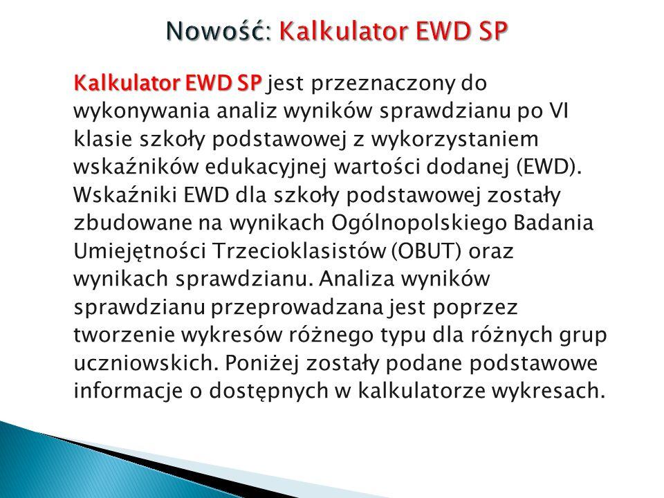 Kalkulator EWD SP Kalkulator EWD SP jest przeznaczony do wykonywania analiz wyników sprawdzianu po VI klasie szkoły podstawowej z wykorzystaniem wskaź