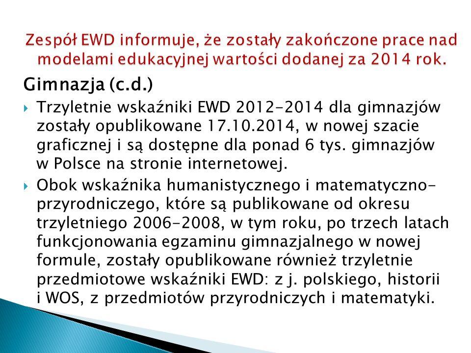 Gimnazja (c.d.)  Trzyletnie wskaźniki EWD 2012-2014 dla gimnazjów zostały opublikowane 17.10.2014, w nowej szacie graficznej i są dostępne dla ponad