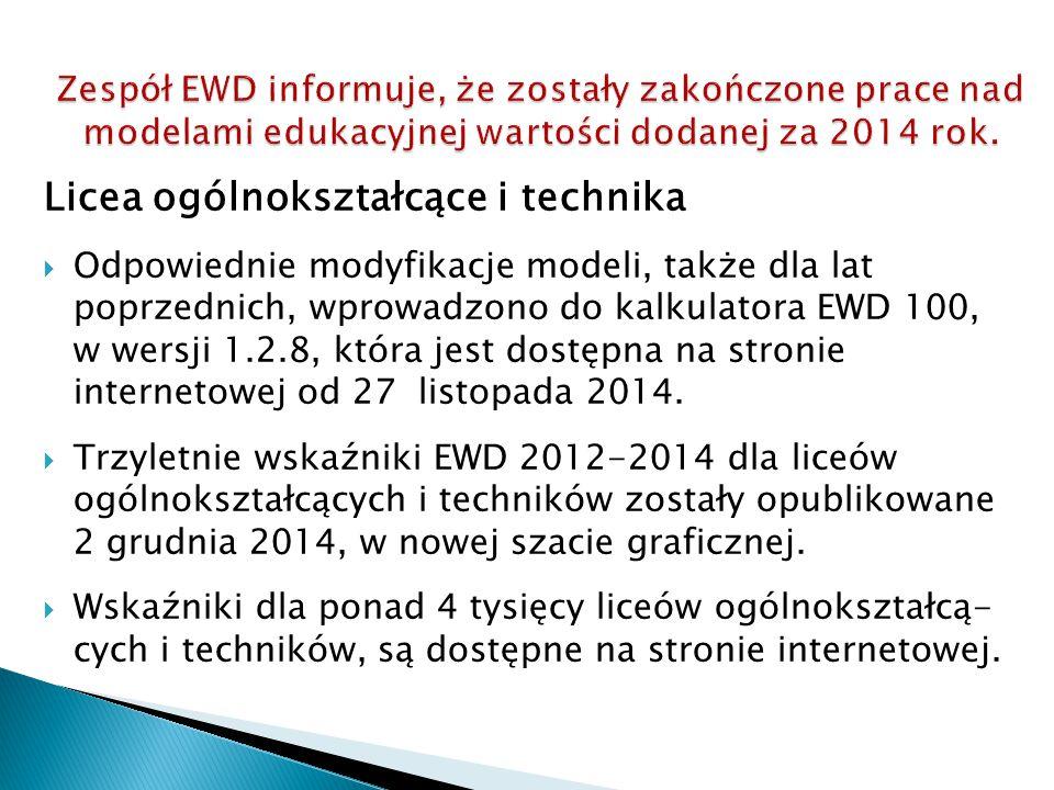 Licea ogólnokształcące i technika  Odpowiednie modyfikacje modeli, także dla lat poprzednich, wprowadzono do kalkulatora EWD 100, w wersji 1.2.8, któ