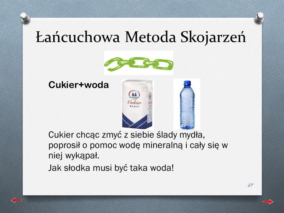 Łańcuchowa Metoda Skojarzeń Cukier+woda Cukier chcąc zmyć z siebie ślady mydła, poprosił o pomoc wodę mineralną i cały się w niej wykąpał.