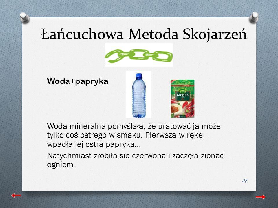 Łańcuchowa Metoda Skojarzeń Woda+papryka Woda mineralna pomyślała, że uratować ją może tylko coś ostrego w smaku.