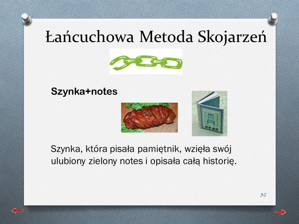 Łańcuchowa Metoda Skojarzeń Szynka+notes Szynka, która pisała pamiętnik, wzięła swój ulubiony zielony notes i opisała całą historię.